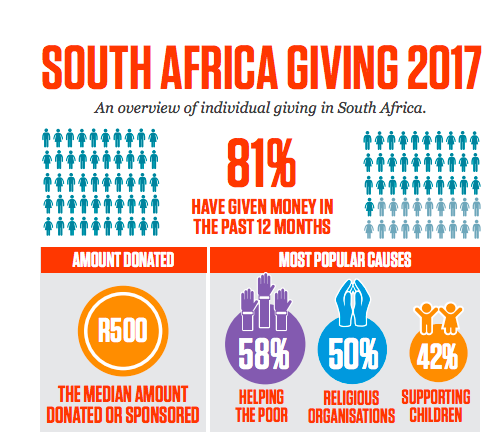 sa giving2017 graphic